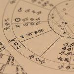 Los signos del zodíaco y su ascendente