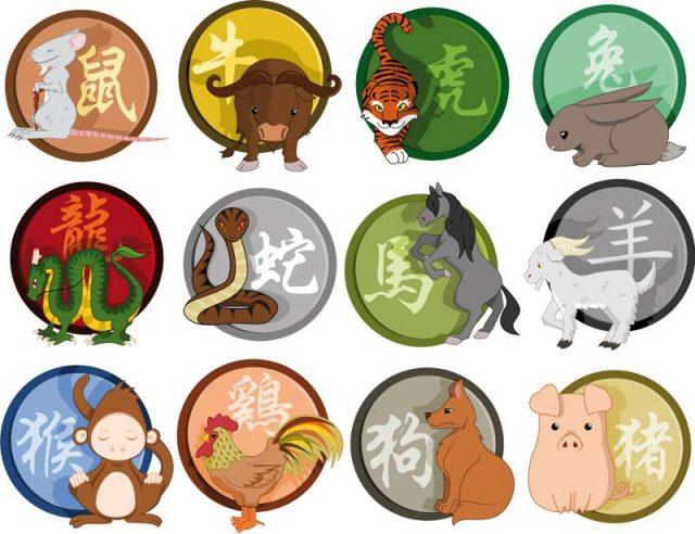 signos del zodíaco en el horóscopo Chino